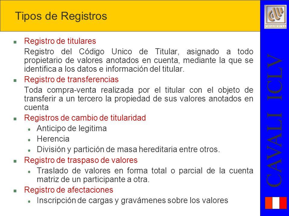 Tipos de Registros Registro de titulares