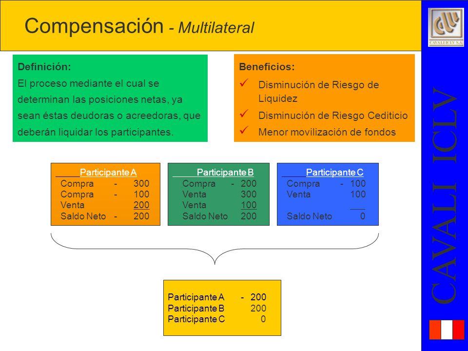 Compensación - Multilateral