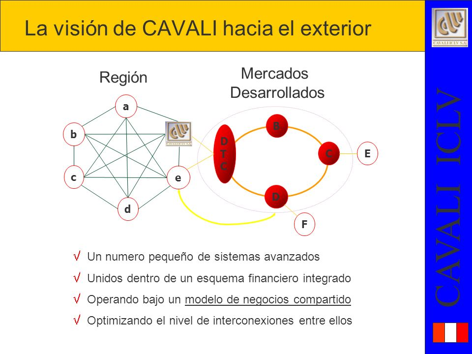 La visión de CAVALI hacia el exterior