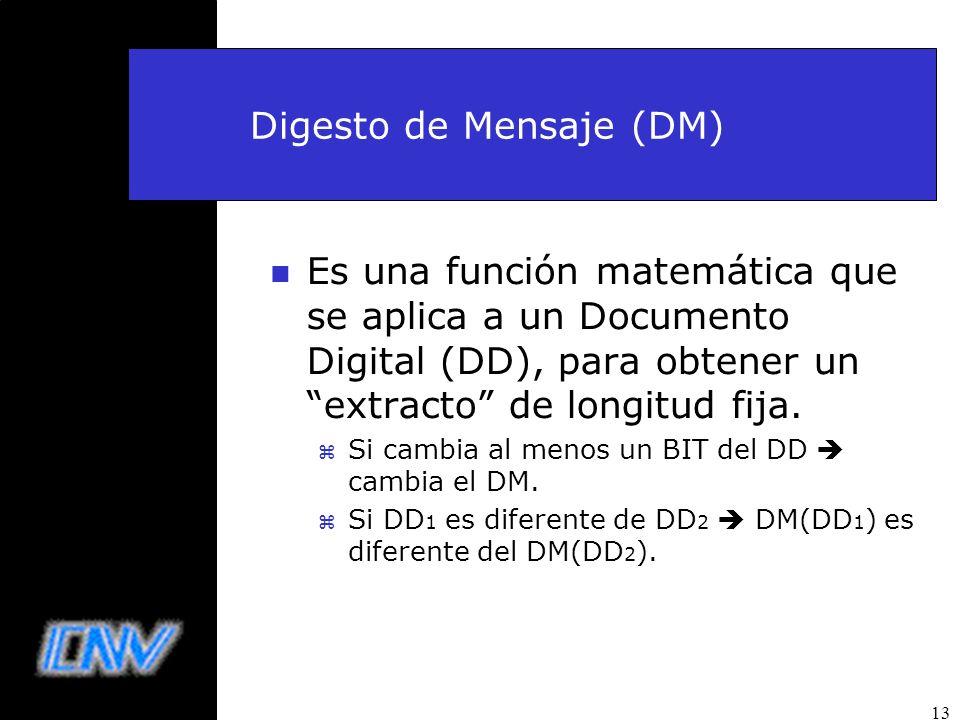 Digesto de Mensaje (DM)