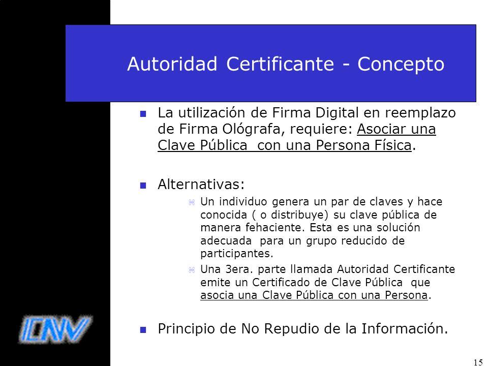 Autoridad Certificante - Concepto
