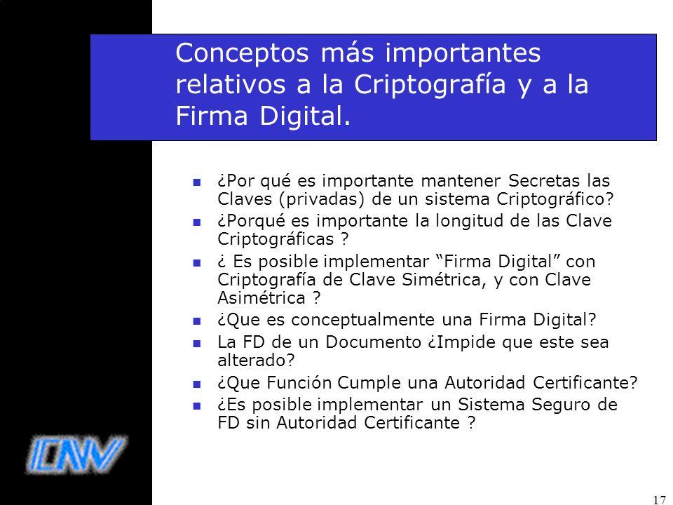 Conceptos más importantes relativos a la Criptografía y a la Firma Digital.