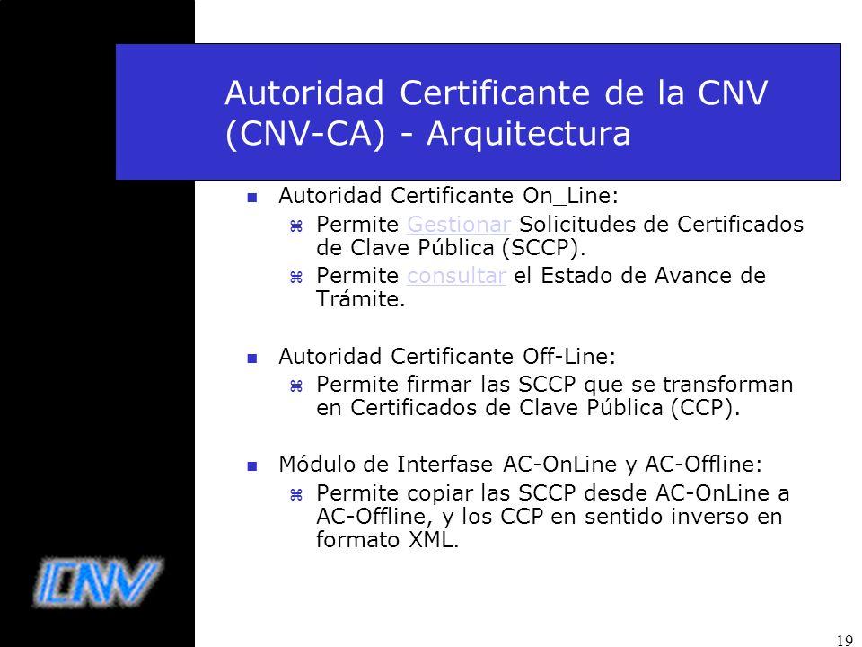 Autoridad Certificante de la CNV (CNV-CA) - Arquitectura