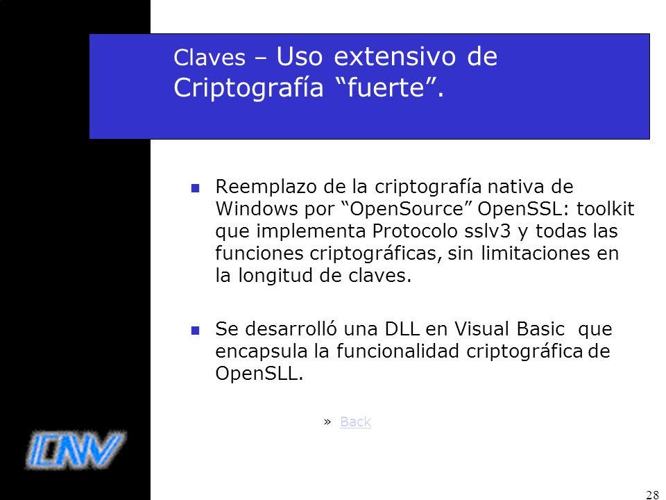 Claves – Uso extensivo de Criptografía fuerte .