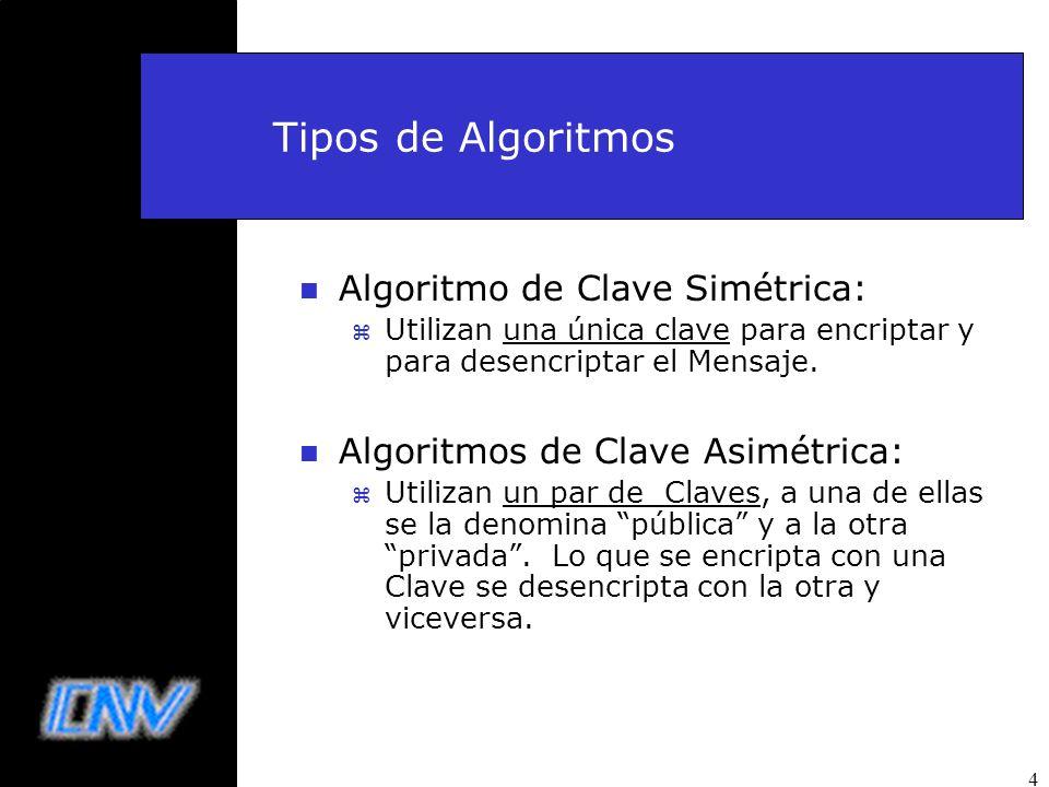 Tipos de Algoritmos Algoritmo de Clave Simétrica: