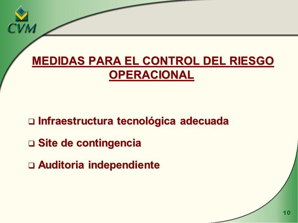MEDIDAS PARA EL CONTROL DEL RIESGO OPERACIONAL