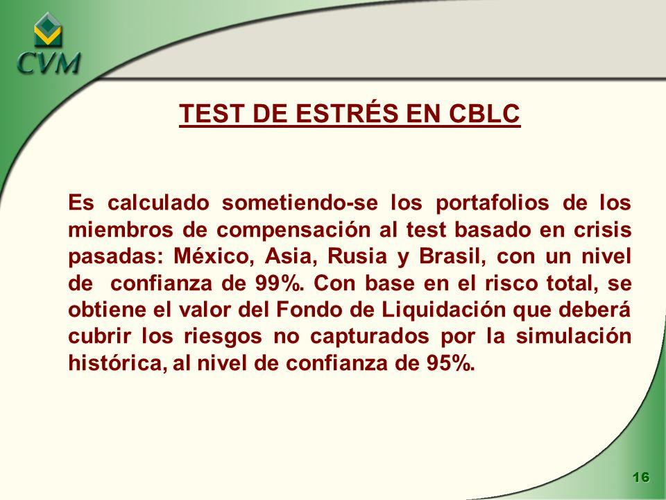 TEST DE ESTRÉS EN CBLC