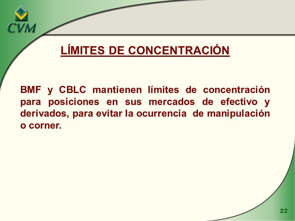 LÍMITES DE CONCENTRACIÓN