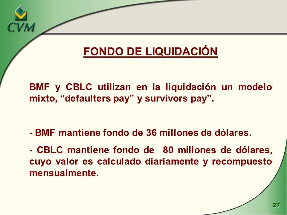 FONDO DE LIQUIDACIÓN BMF y CBLC utilizan en la liquidación un modelo mixto, defaulters pay y survivors pay .