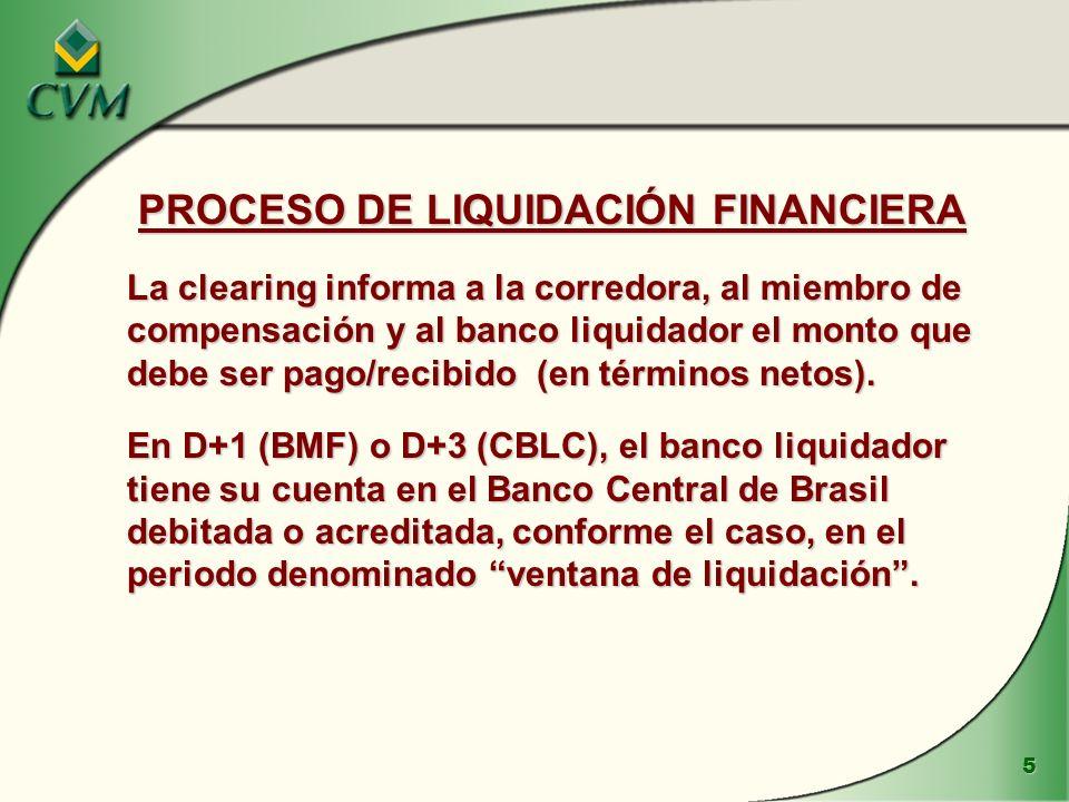 PROCESO DE LIQUIDACIÓN FINANCIERA