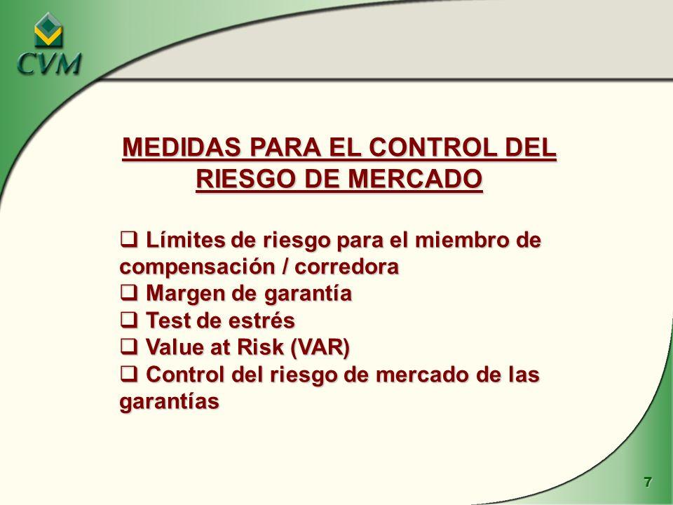 MEDIDAS PARA EL CONTROL DEL RIESGO DE MERCADO