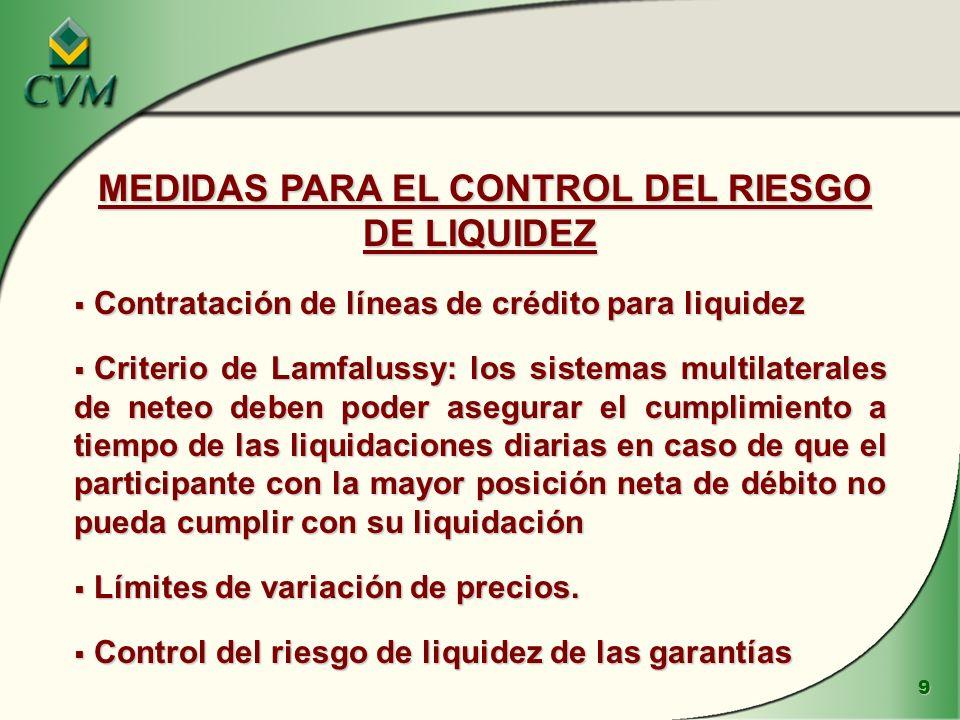 MEDIDAS PARA EL CONTROL DEL RIESGO DE LIQUIDEZ