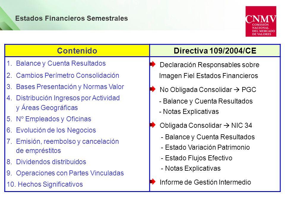 Contenido Directiva 109/2004/CE