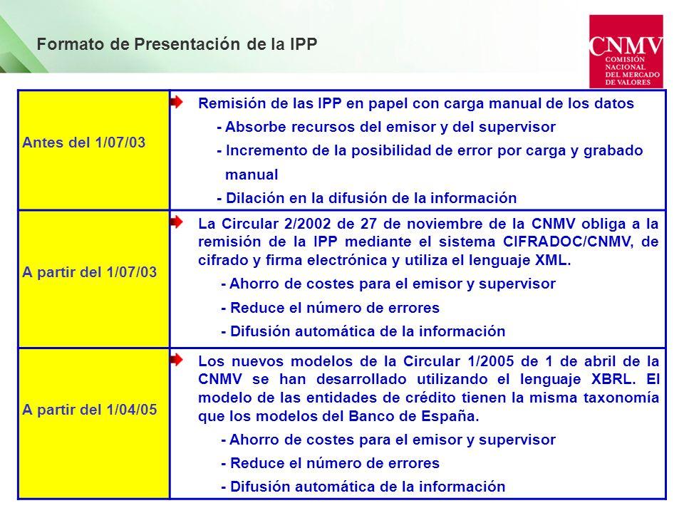 Formato de Presentación de la IPP
