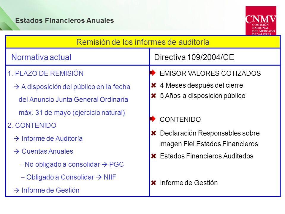 Remisión de los informes de auditoría