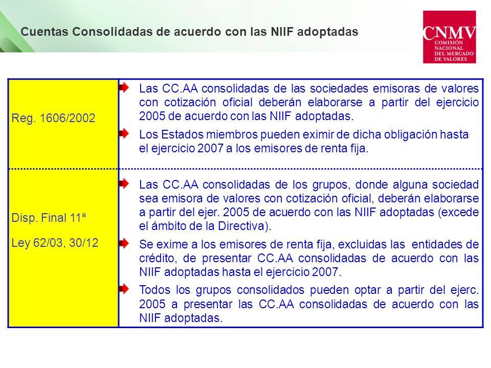 Cuentas Consolidadas de acuerdo con las NIIF adoptadas