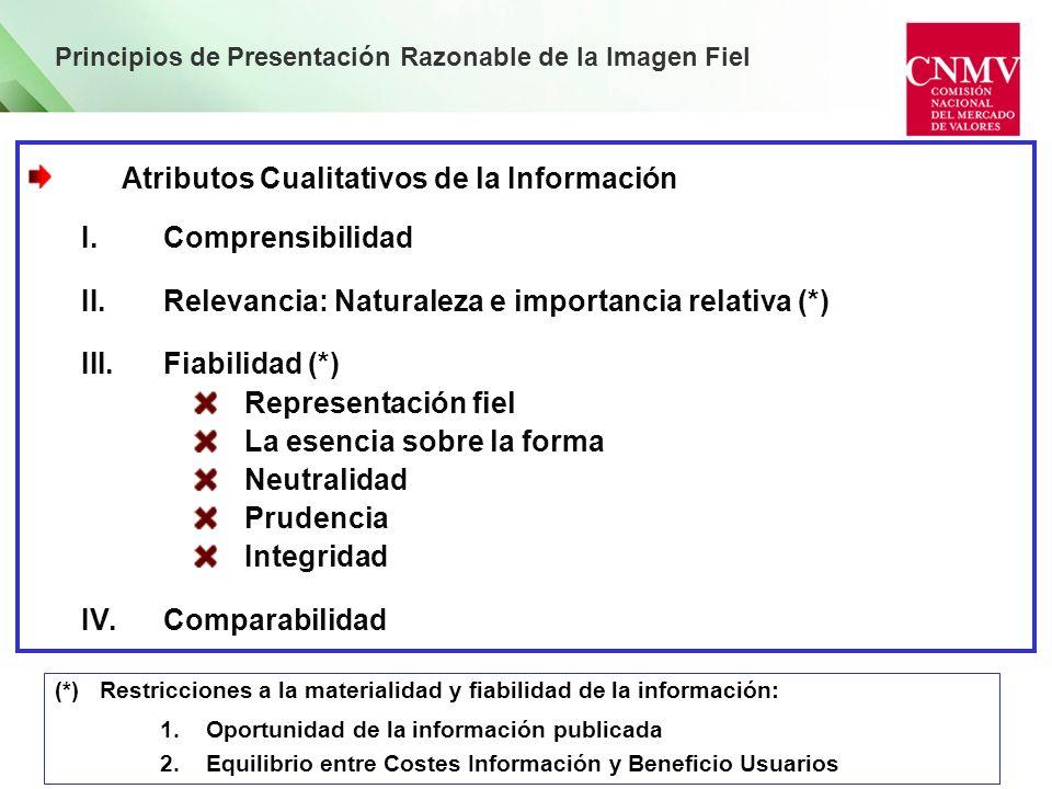 Atributos Cualitativos de la Información Comprensibilidad