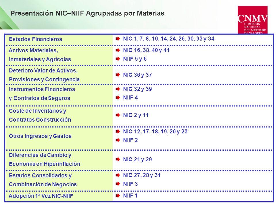 Presentación NIC–NIIF Agrupadas por Materias