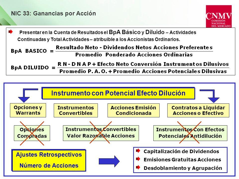 Instrumento con Potencial Efecto Dilución