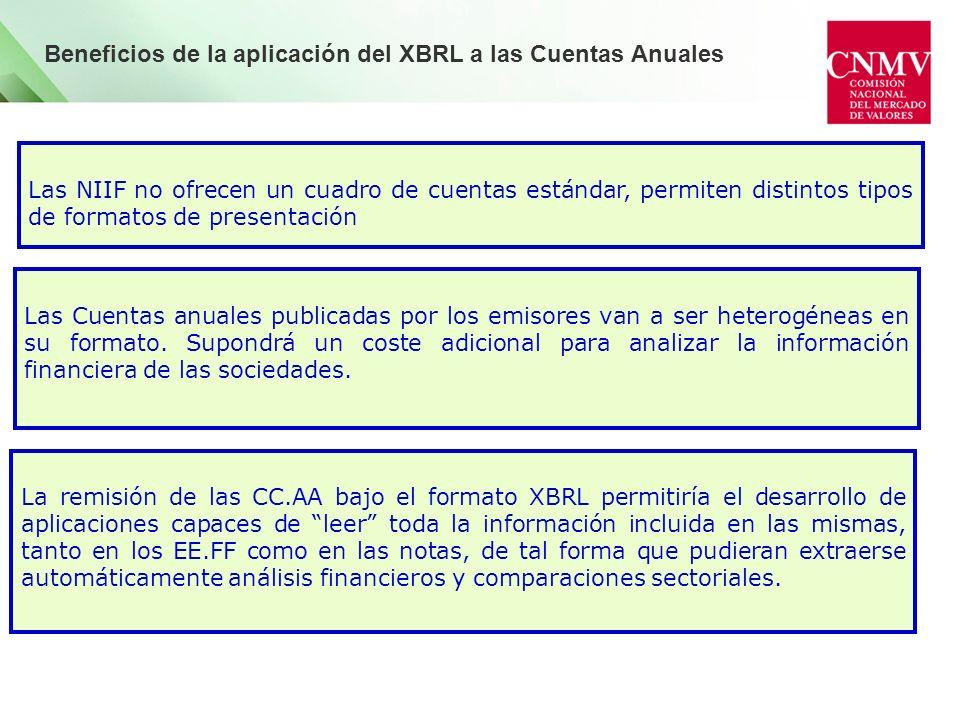 Beneficios de la aplicación del XBRL a las Cuentas Anuales