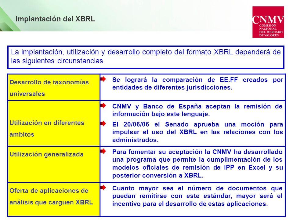 Implantación del XBRL La implantación, utilización y desarrollo completo del formato XBRL dependerá de las siguientes circunstancias.
