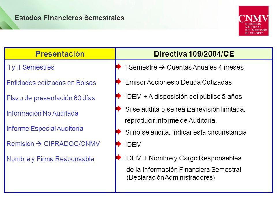 Presentación Directiva 109/2004/CE