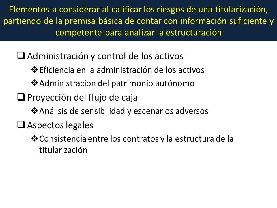 Administración y control de los activos