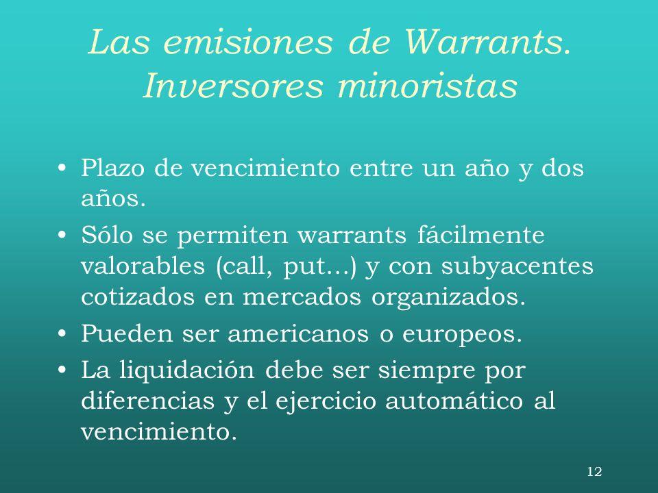 Las emisiones de Warrants. Inversores minoristas