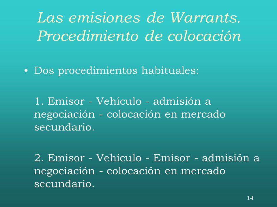 Las emisiones de Warrants. Procedimiento de colocación