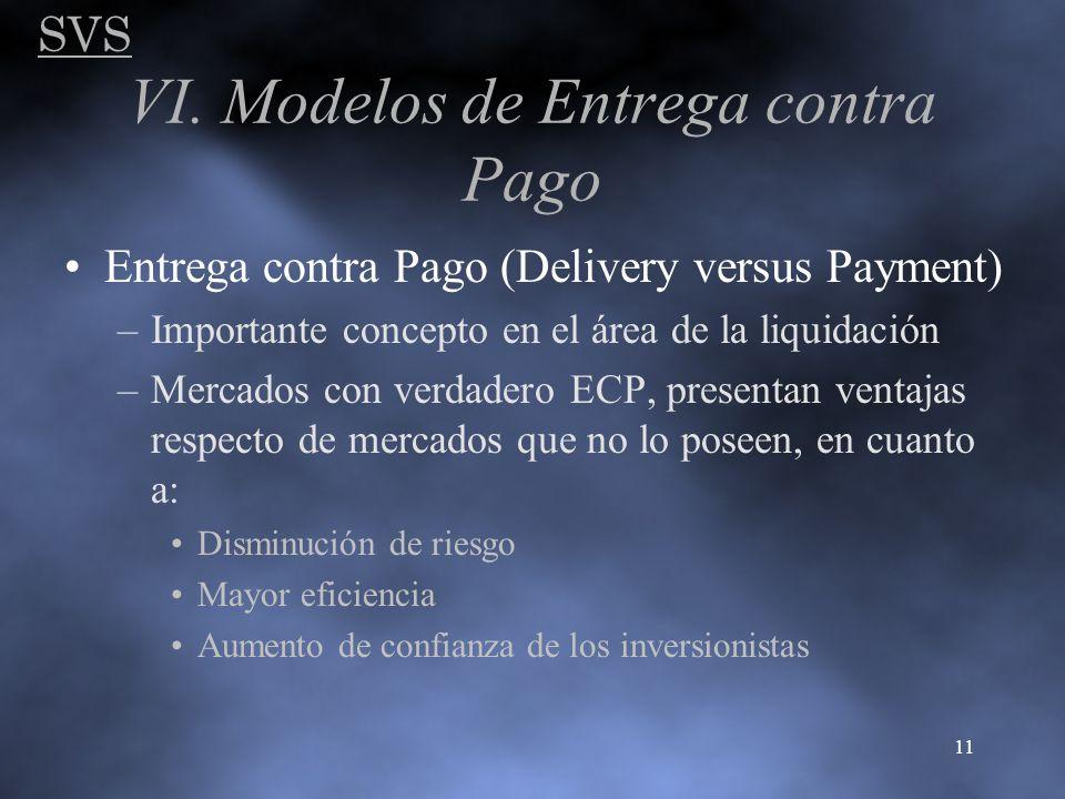 VI. Modelos de Entrega contra Pago