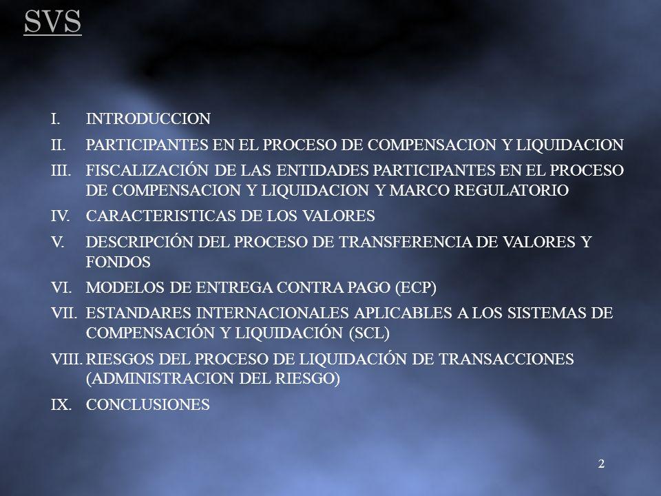 SVS I. INTRODUCCION. II. PARTICIPANTES EN EL PROCESO DE COMPENSACION Y LIQUIDACION.