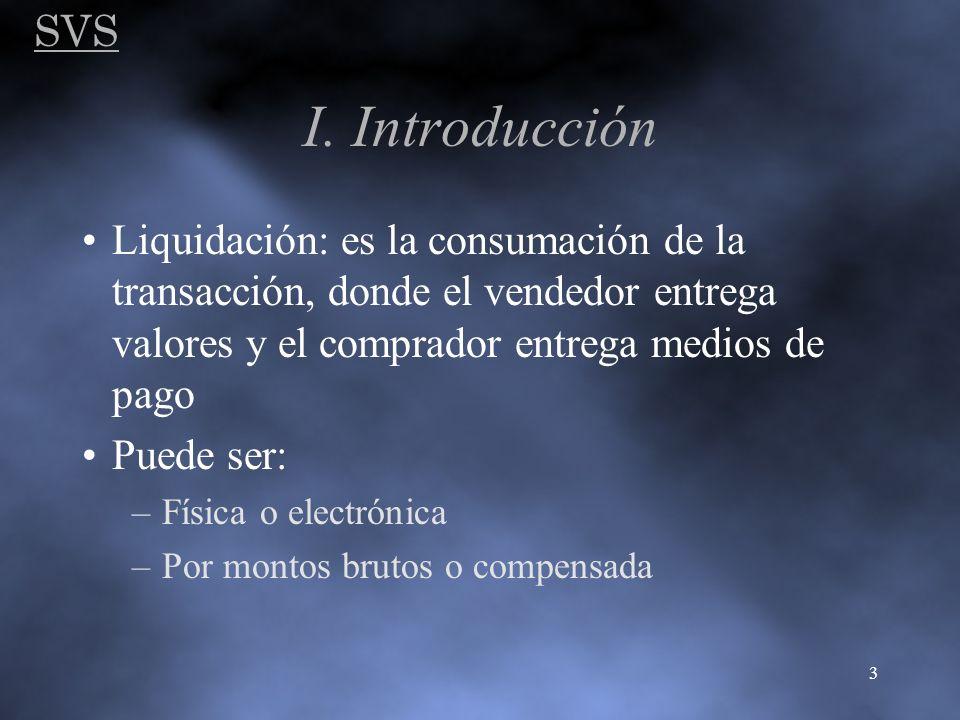 SVS I. Introducción. Liquidación: es la consumación de la transacción, donde el vendedor entrega valores y el comprador entrega medios de pago.
