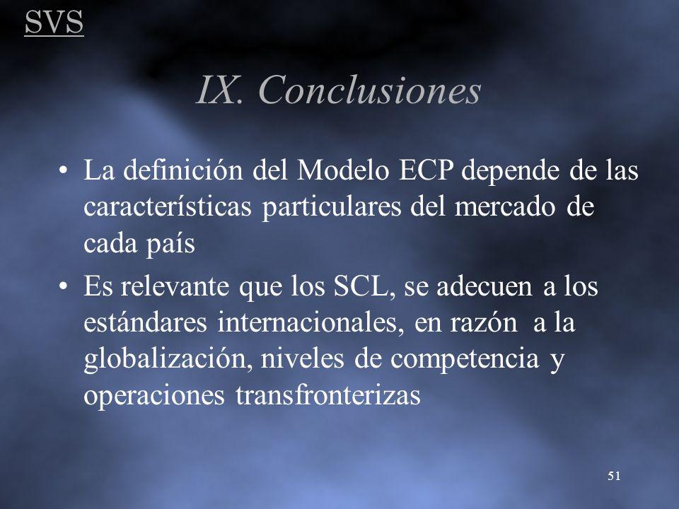 SVS IX. Conclusiones. La definición del Modelo ECP depende de las características particulares del mercado de cada país.