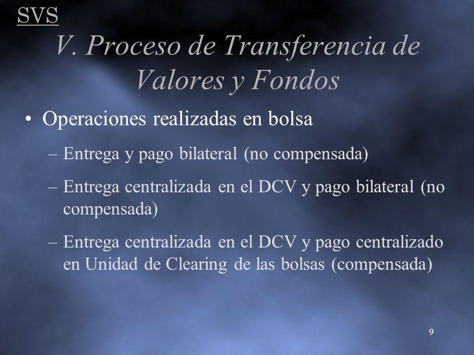 V. Proceso de Transferencia de Valores y Fondos