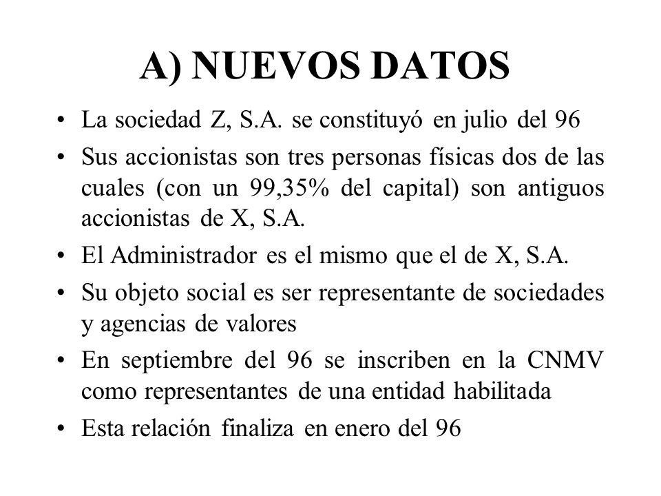 A) NUEVOS DATOS La sociedad Z, S.A. se constituyó en julio del 96