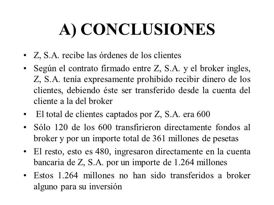 A) CONCLUSIONES Z, S.A. recibe las órdenes de los clientes