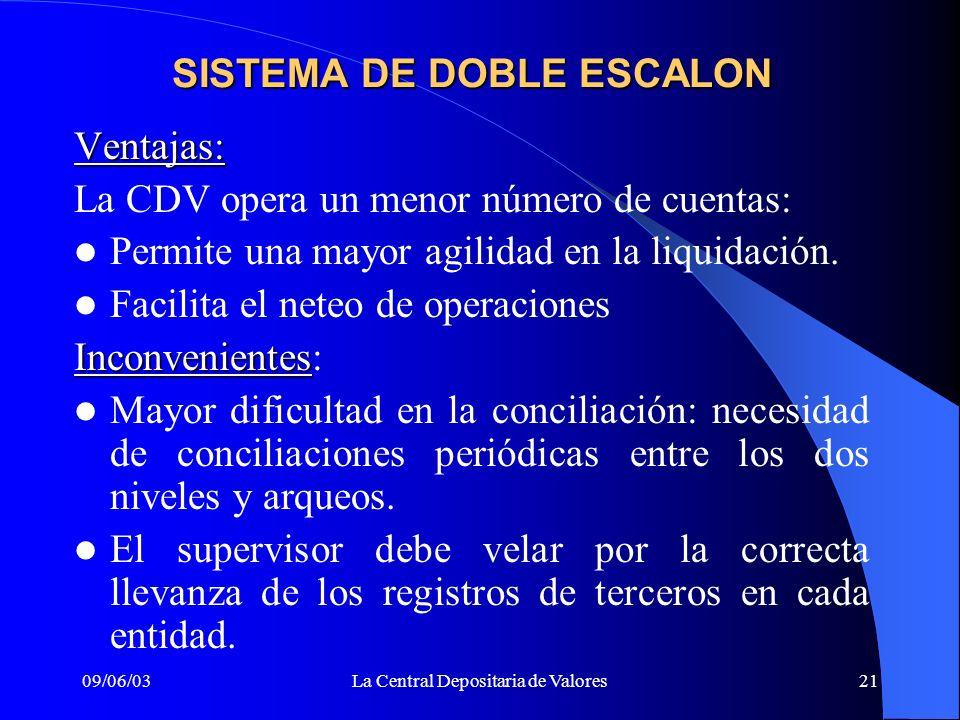 SISTEMA DE DOBLE ESCALON