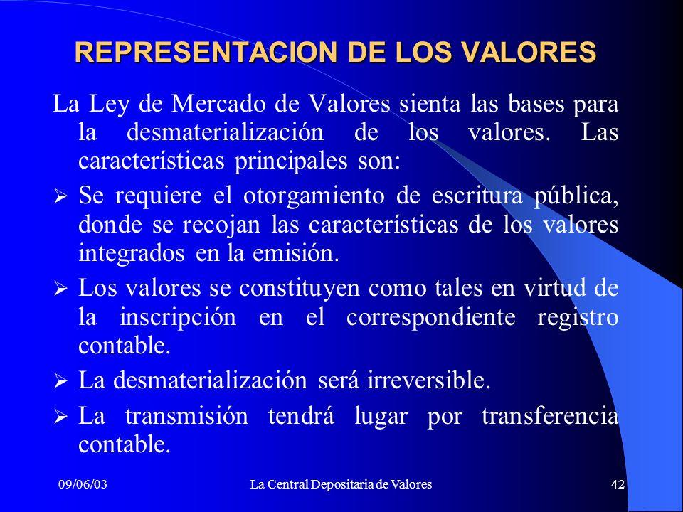 REPRESENTACION DE LOS VALORES