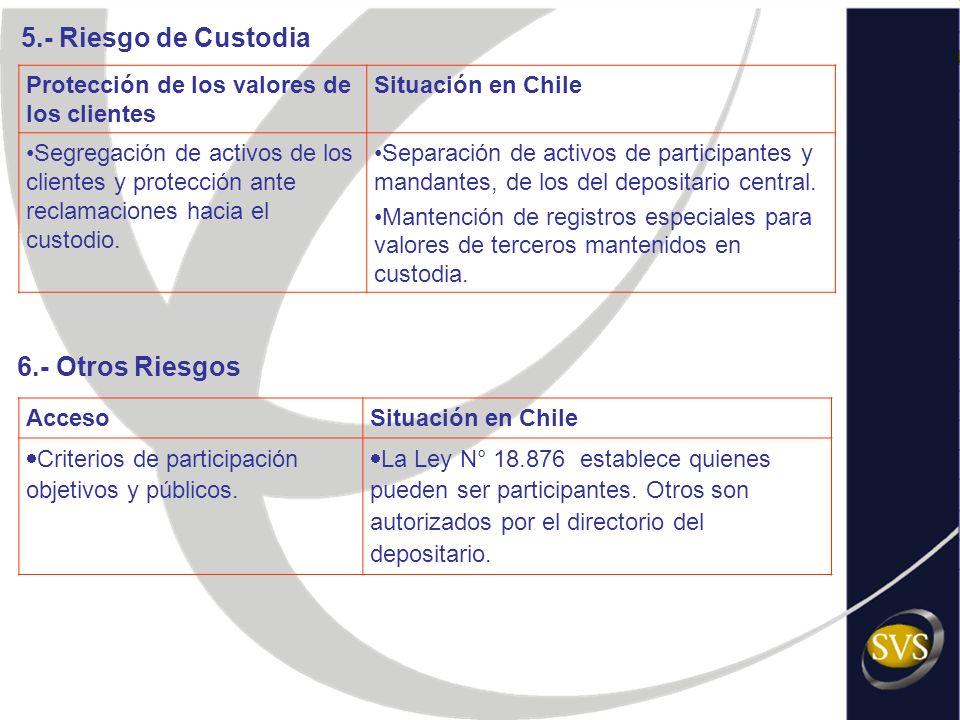 5.- Riesgo de Custodia 6.- Otros Riesgos
