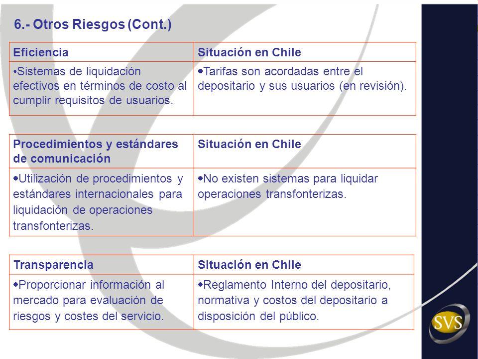 6.- Otros Riesgos (Cont.) Eficiencia Situación en Chile
