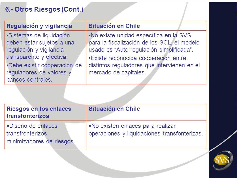 6.- Otros Riesgos (Cont.) Regulación y vigilancia Situación en Chile