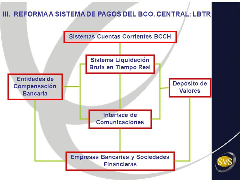 III. REFORMA A SISTEMA DE PAGOS DEL BCO. CENTRAL: LBTR