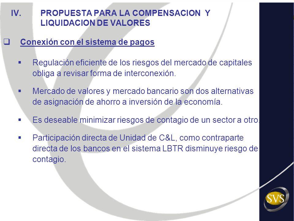 IV. PROPUESTA PARA LA COMPENSACION Y LIQUIDACION DE VALORES