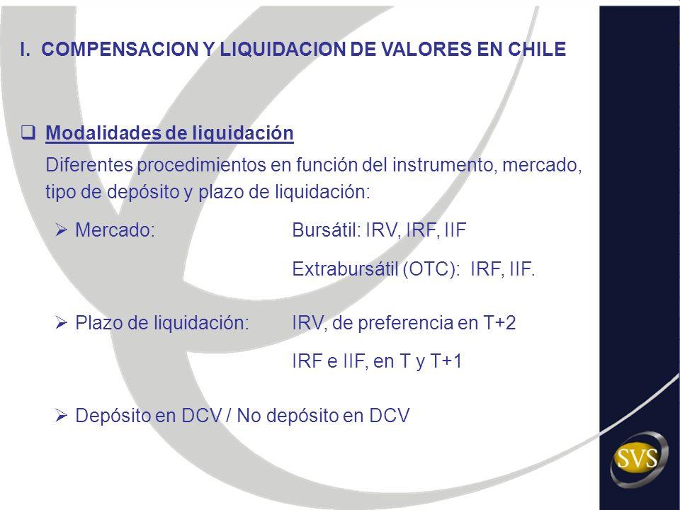 I. COMPENSACION Y LIQUIDACION DE VALORES EN CHILE