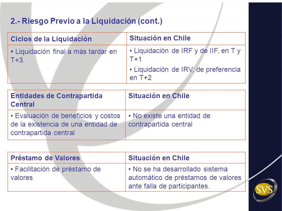 2.- Riesgo Previo a la Liquidación (cont.)