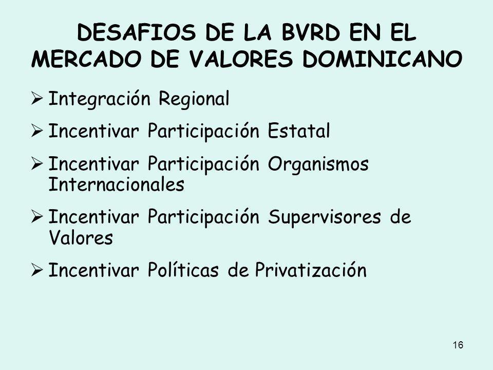 DESAFIOS DE LA BVRD EN EL MERCADO DE VALORES DOMINICANO