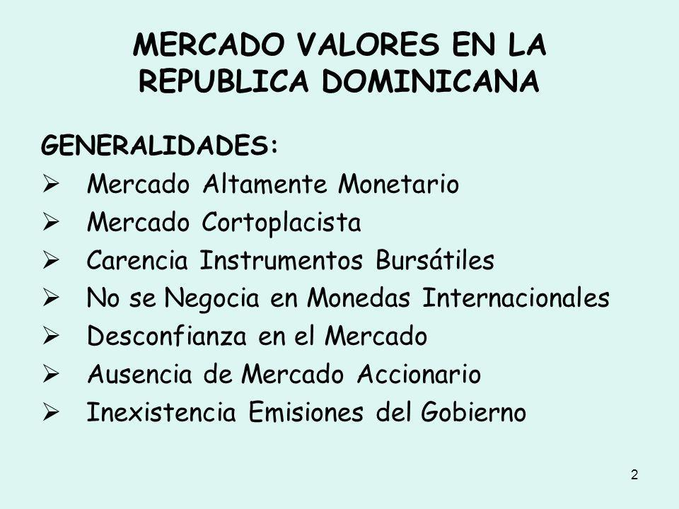 MERCADO VALORES EN LA REPUBLICA DOMINICANA