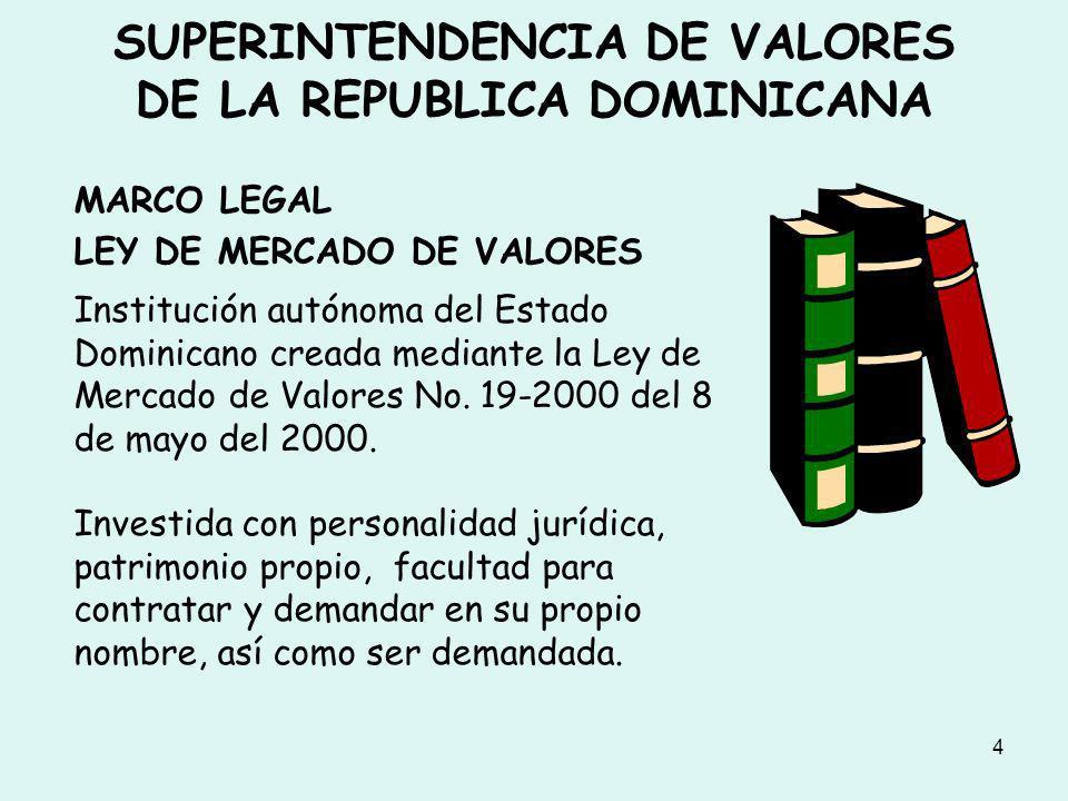 SUPERINTENDENCIA DE VALORES DE LA REPUBLICA DOMINICANA
