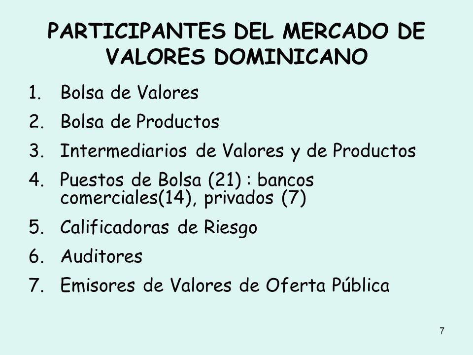 PARTICIPANTES DEL MERCADO DE VALORES DOMINICANO