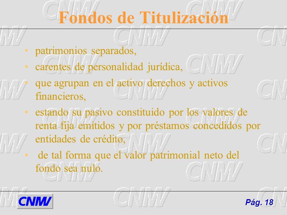 Fondos de Titulización